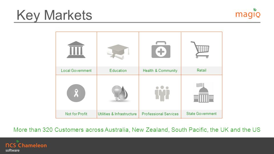 Key Markets Local Government. Education. Health & Community. Retail. Not for Profit. Utilities & Infrastructure.