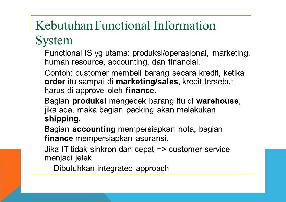 Kebutuhan Functional Information System
