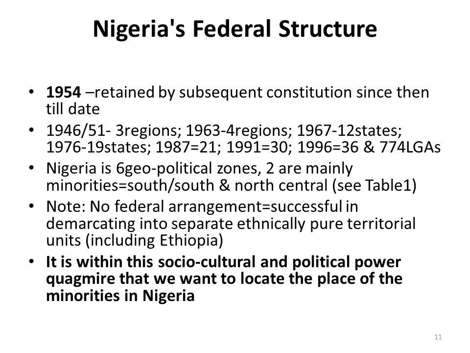 Nigeria s Federal Structure