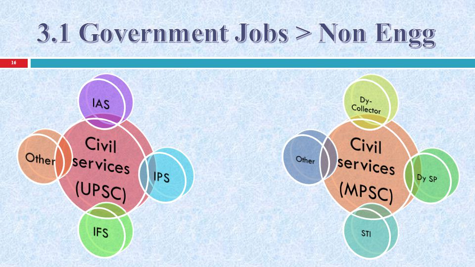 3.1 Government Jobs > Non Engg