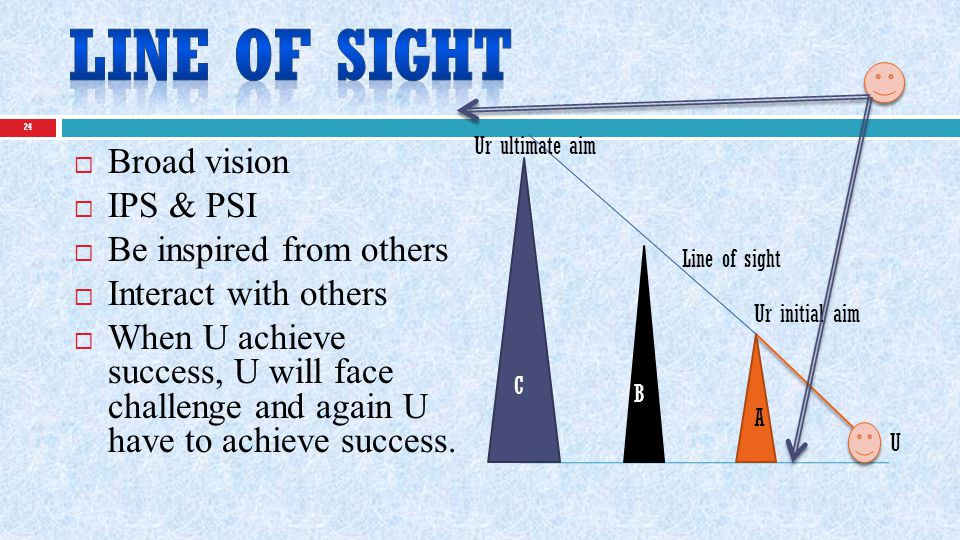 Line of sight Broad vision IPS & PSI Be inspired from others