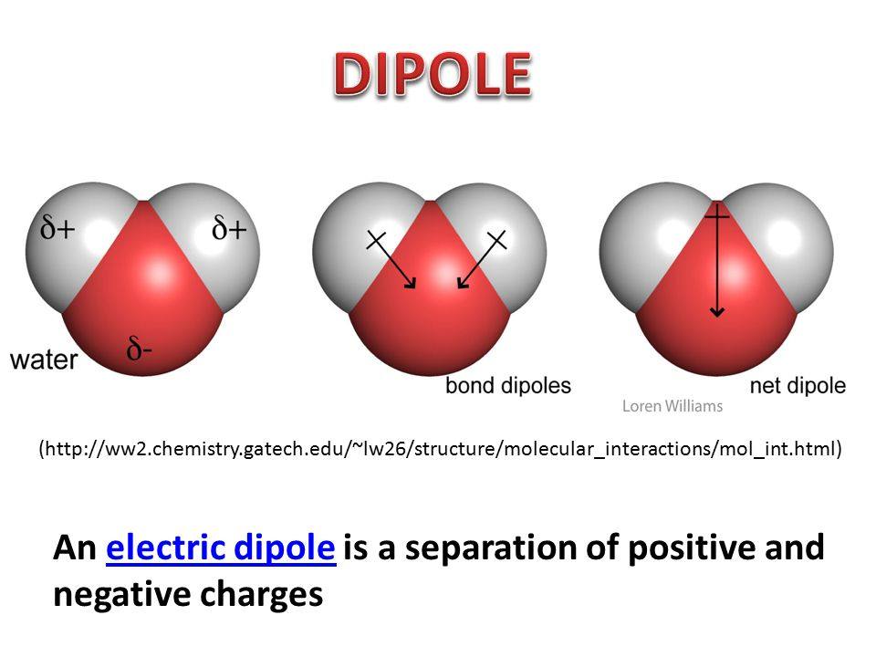 DIPOLE (http://ww2.chemistry.gatech.edu/~lw26/structure/molecular_interactions/mol_int.html)