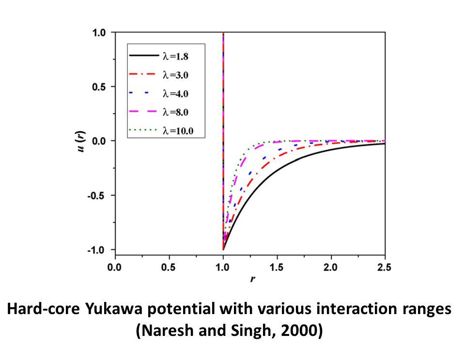 Hard-core Yukawa potential with various interaction ranges