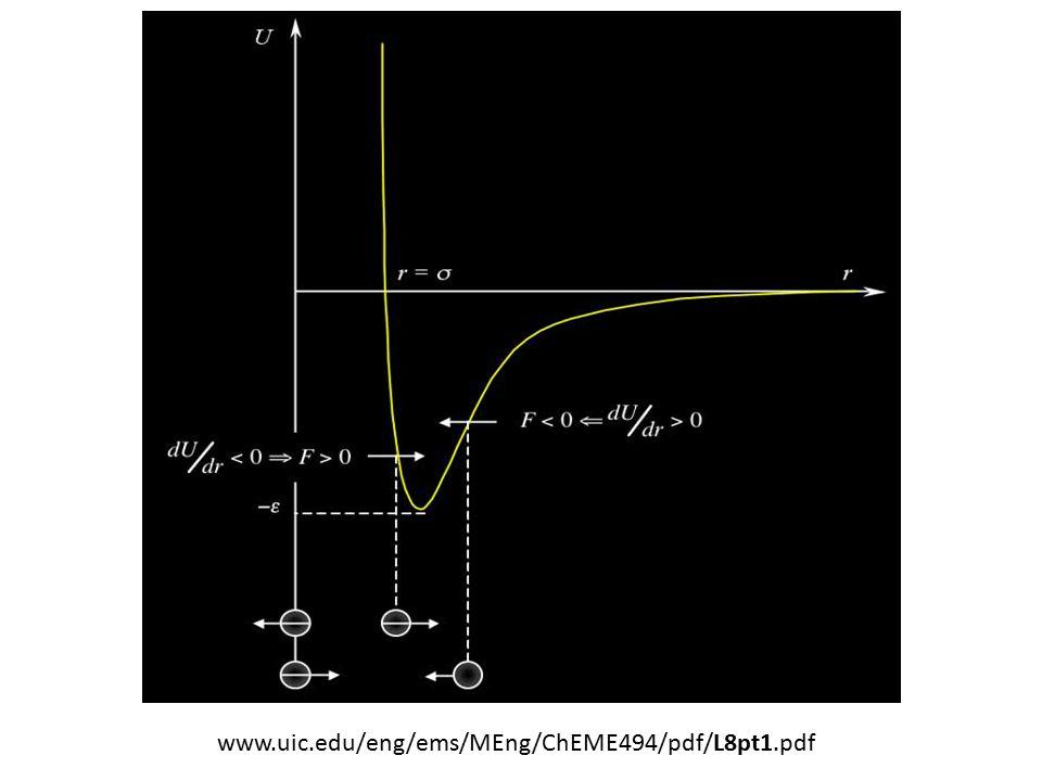 www.uic.edu/eng/ems/MEng/ChEME494/pdf/L8pt1.pdf