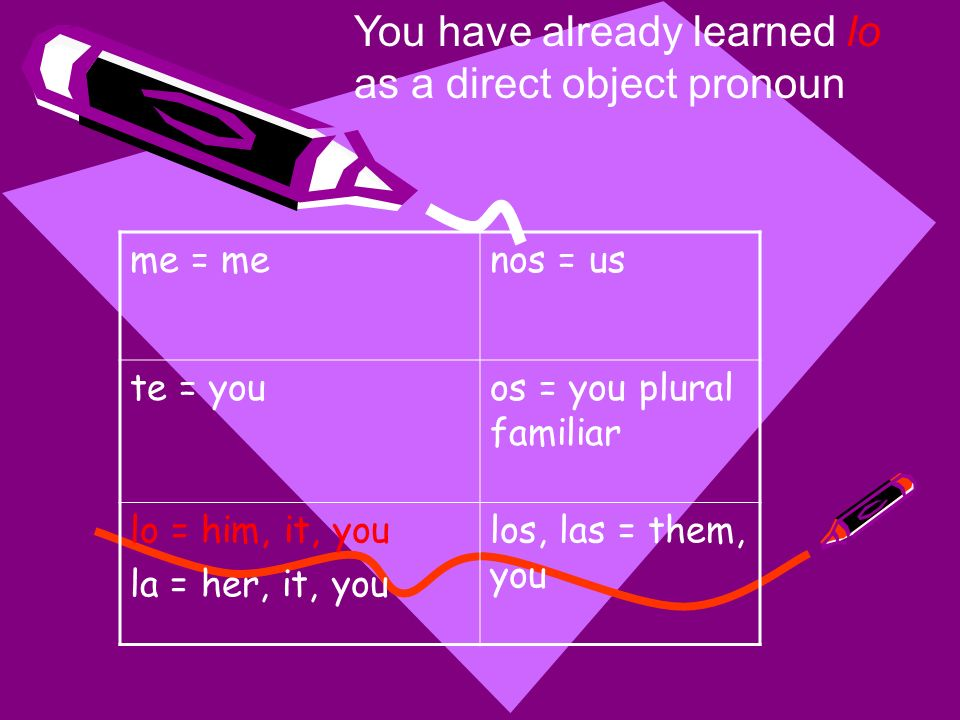 You have already learned lo as a direct object pronoun