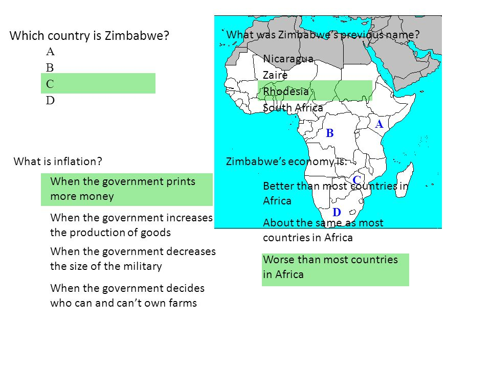 Which country is Zimbabwe