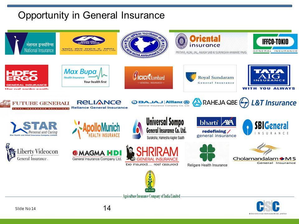 Opportunity in General Insurance