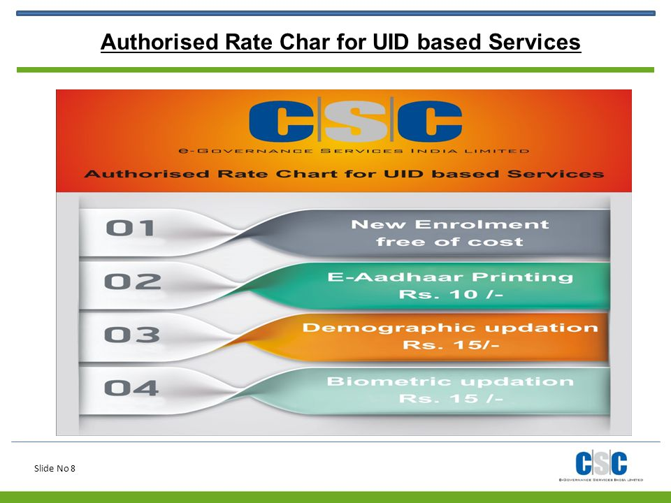 Authorised Rate Char for UID based Services