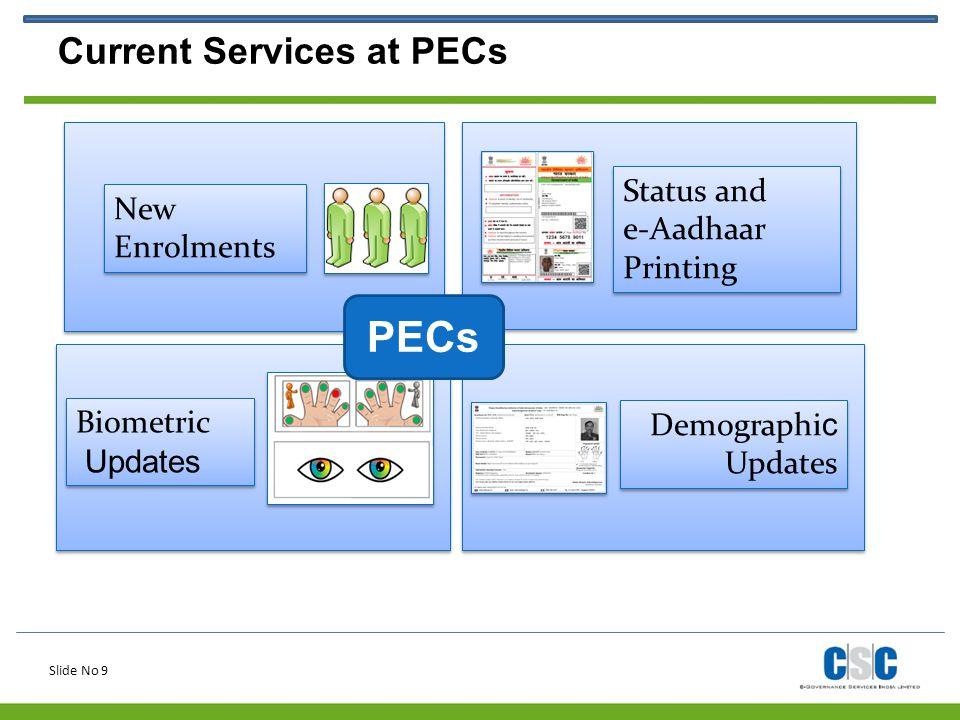 Current Services at PECs
