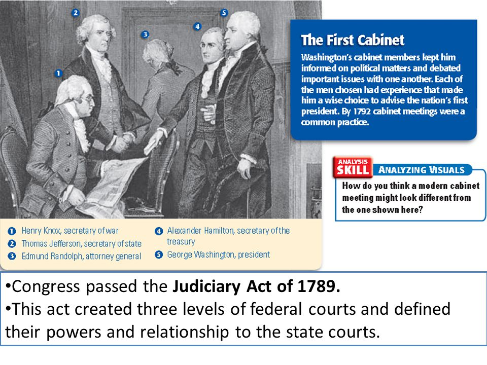 Congress passed the Judiciary Act of 1789.