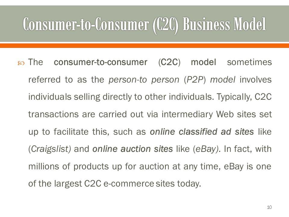 Consumer-to-Consumer (C2C) Business Model