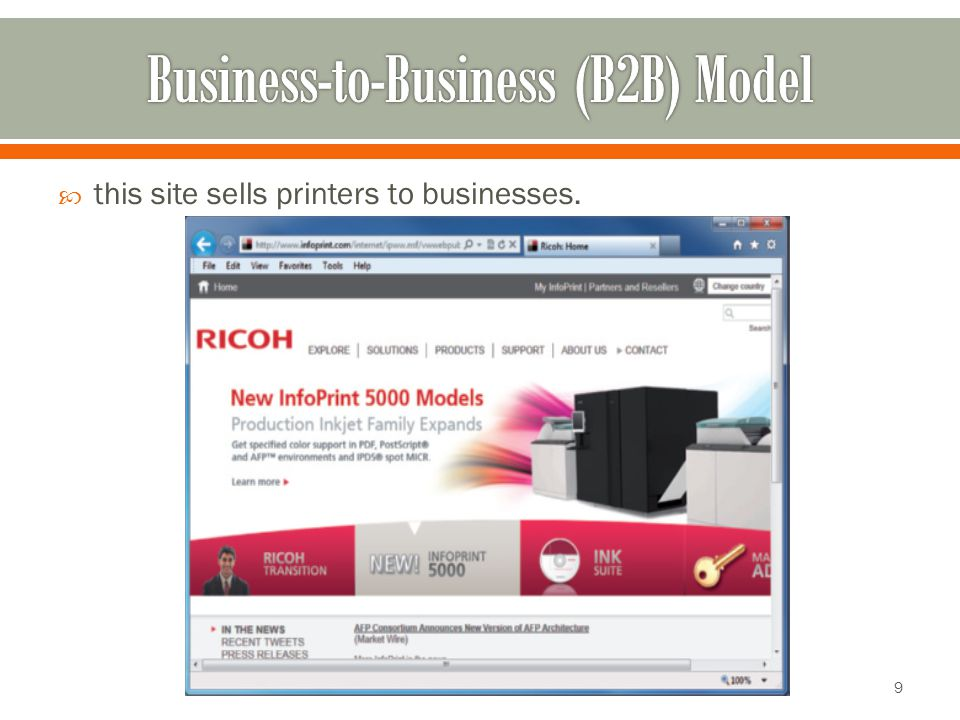 Business-to-Business (B2B) Model