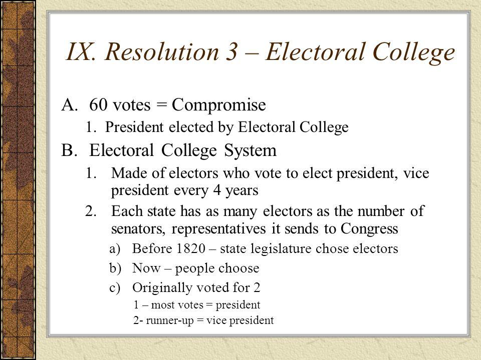 IX. Resolution 3 – Electoral College