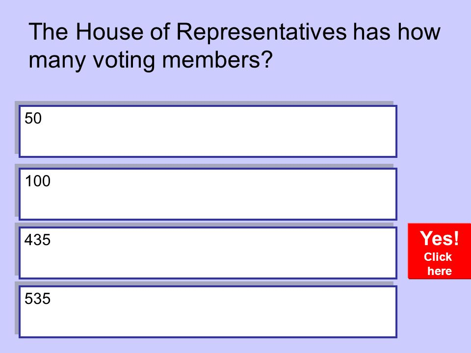 The House of Representatives has how many voting members