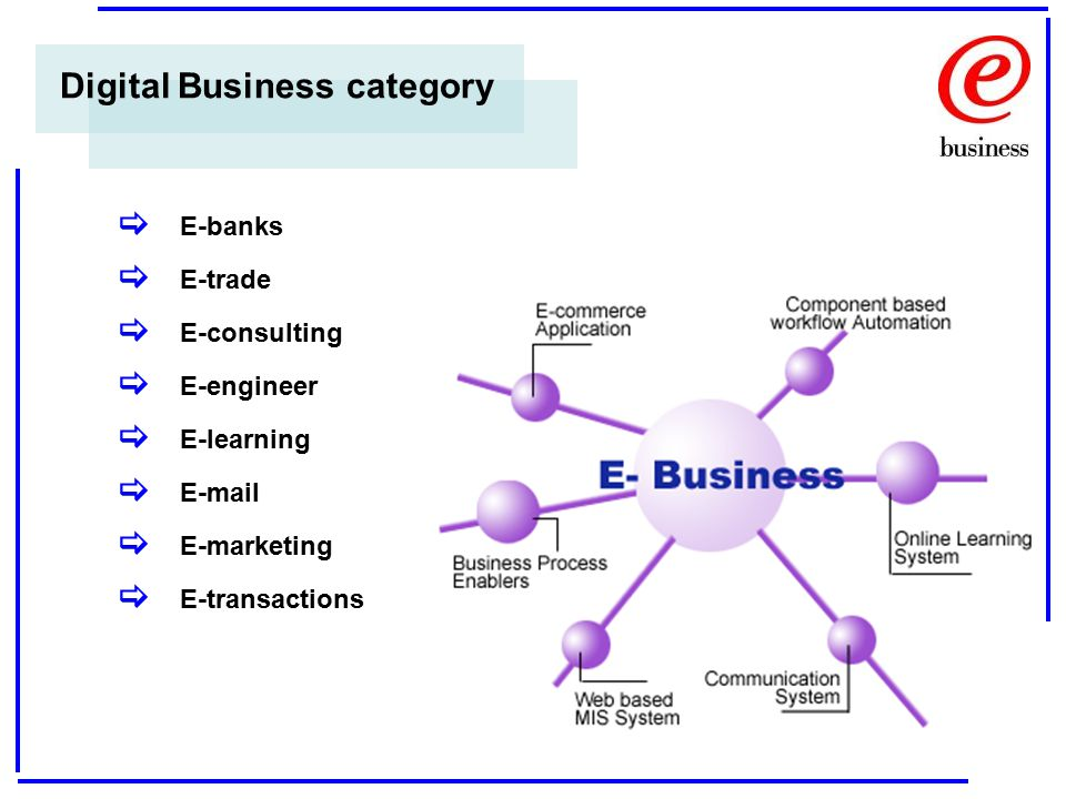 Digital Business category