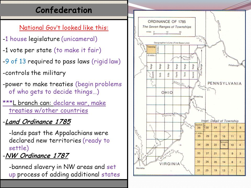 National Gov't looked like this: