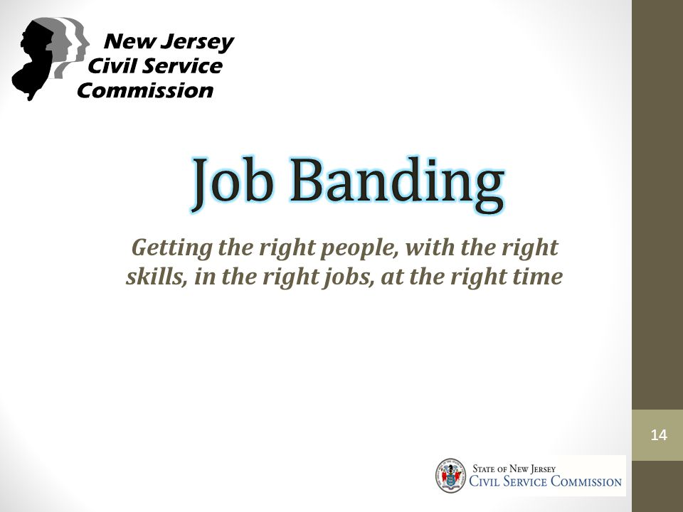 4/9/2017 Job Banding. Getting the right people, with the right skills, in the right jobs, at the right time.