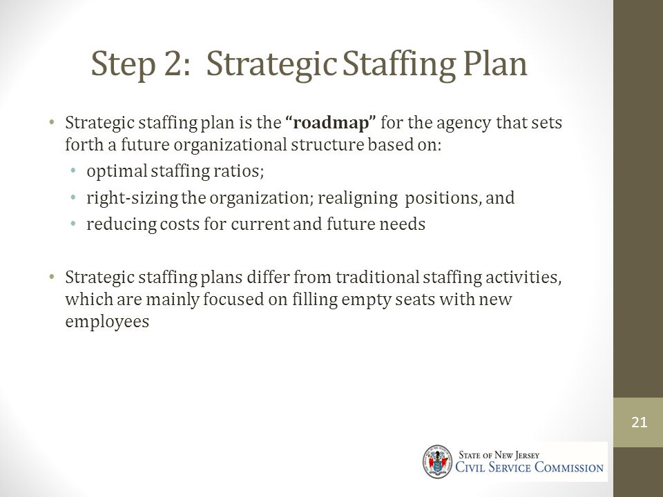 Step 2: Strategic Staffing Plan