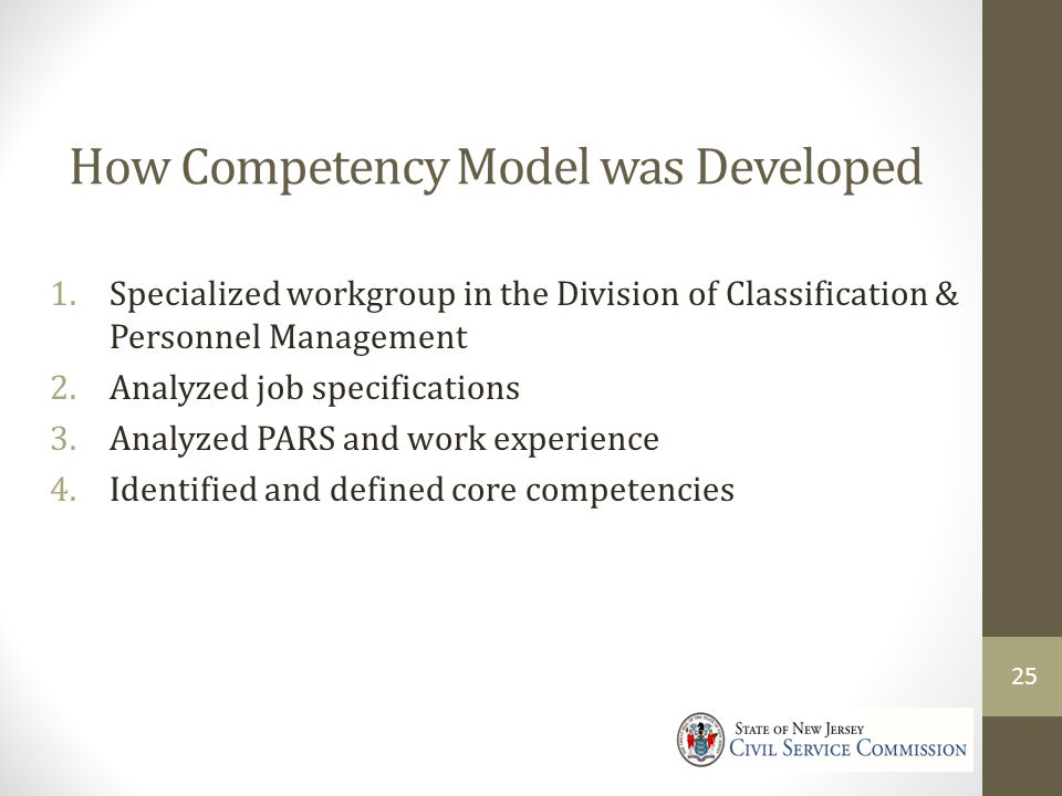 How Competency Model was Developed