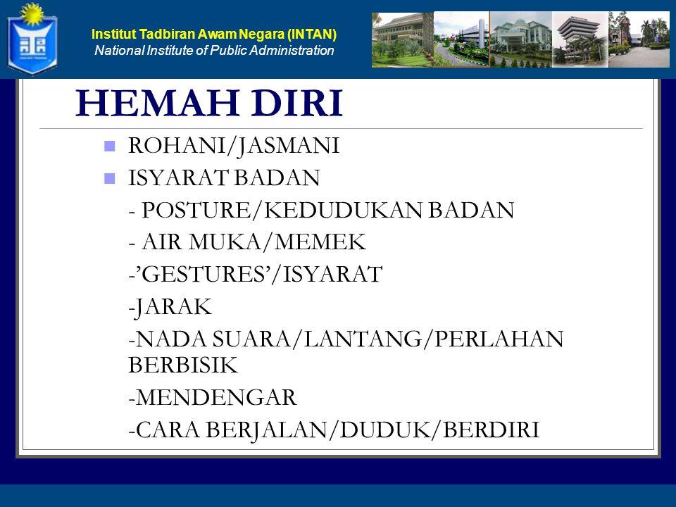 HEMAH DIRI ROHANI/JASMANI ISYARAT BADAN - POSTURE/KEDUDUKAN BADAN