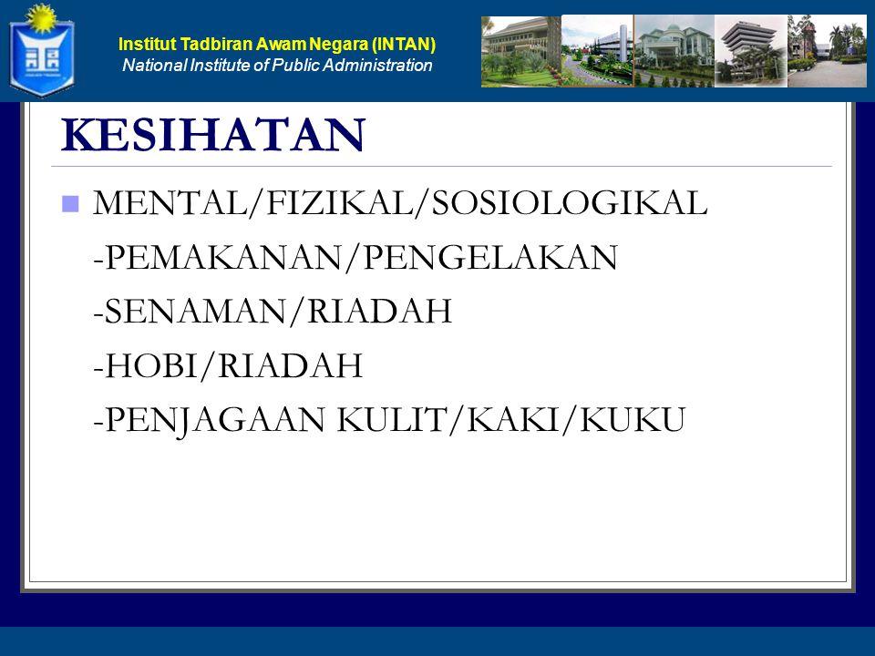 KESIHATAN MENTAL/FIZIKAL/SOSIOLOGIKAL -PEMAKANAN/PENGELAKAN