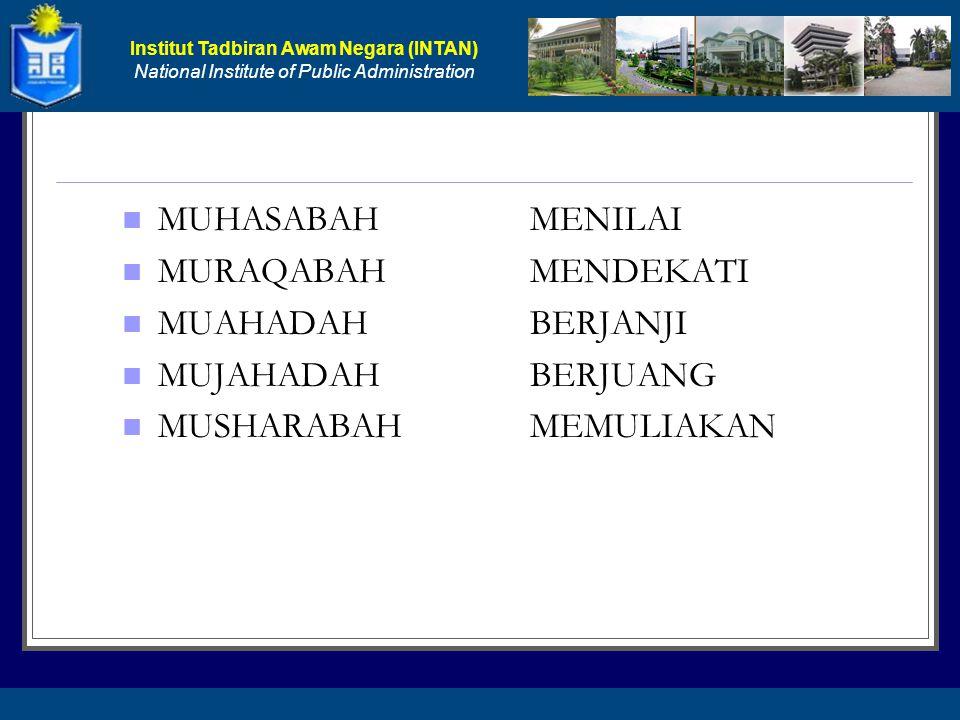 MUHASABAH MURAQABAH MUAHADAH MUJAHADAH MUSHARABAH MENILAI MENDEKATI BERJANJI BERJUANG MEMULIAKAN