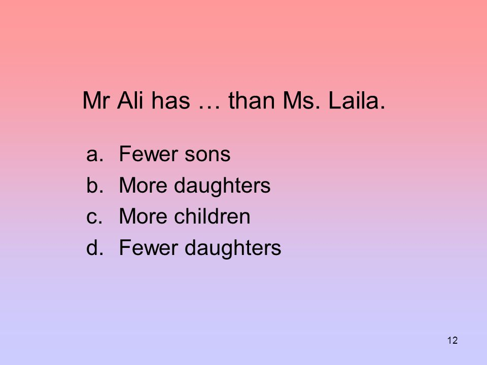 Mr Ali has … than Ms. Laila.