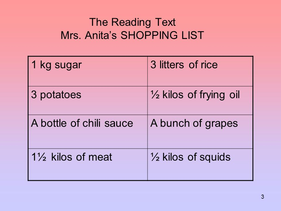 The Reading Text Mrs. Anita's SHOPPING LIST