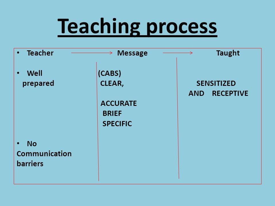 Teaching process Teacher Message Taught Well (CABS)