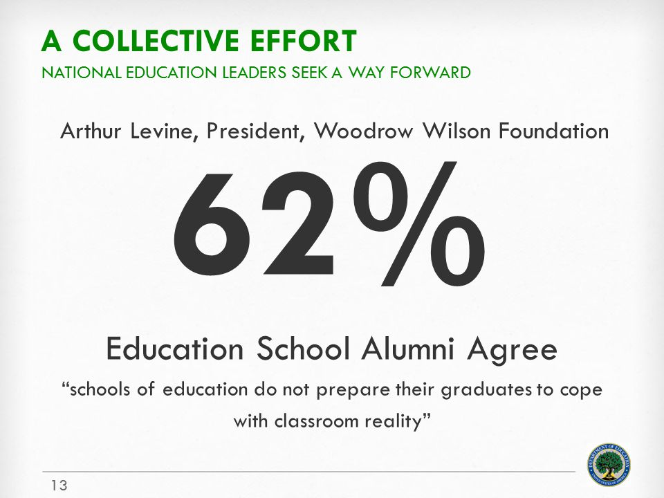 62% Education School Alumni Agree A Collective effort