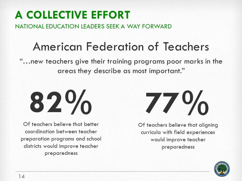 American Federation of Teachers