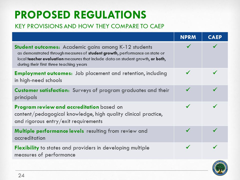 Proposed regulations Key provisions and How they compare to CAEP NPRM