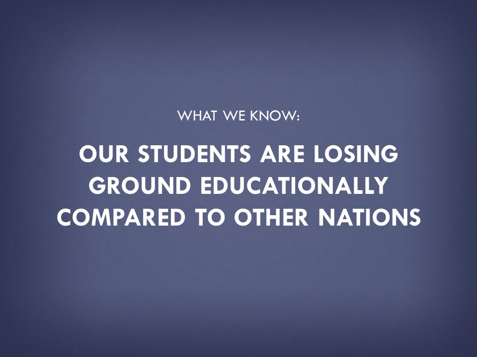 Our students are losing ground educationally compared to other nations