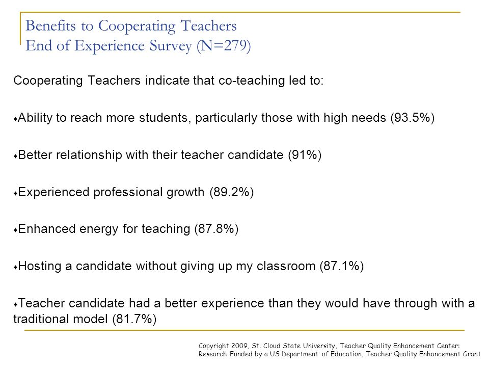 Benefits to Cooperating Teachers End of Experience Survey (N=279)