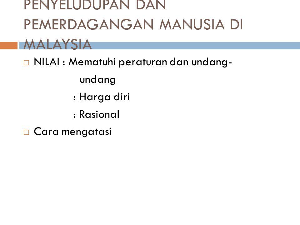 PENYELUDUPAN DAN PEMERDAGANGAN MANUSIA DI MALAYSIA
