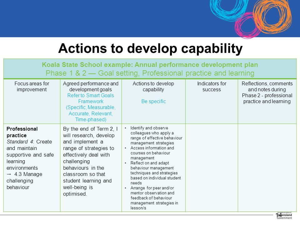 Actions to develop capability