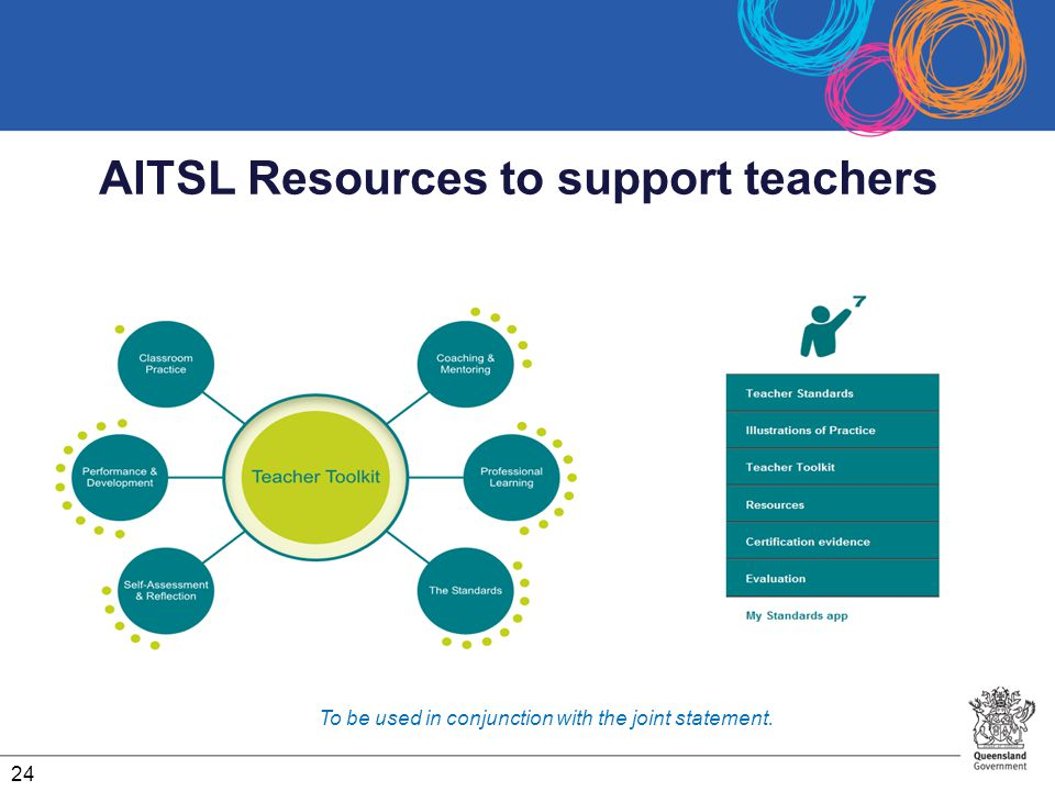 AITSL Resources to support teachers