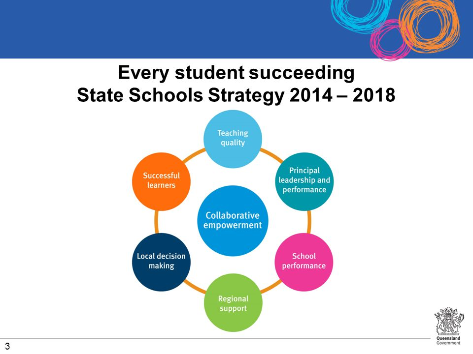 Every student succeeding State Schools Strategy 2014 – 2018