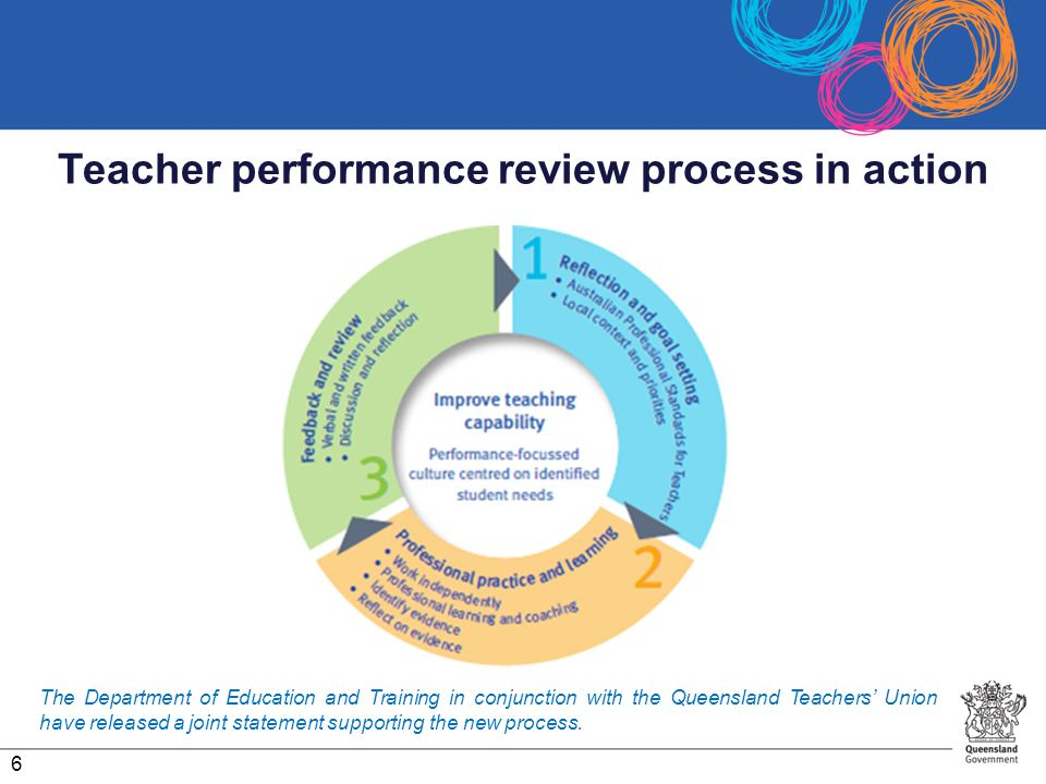 Teacher performance review process in action