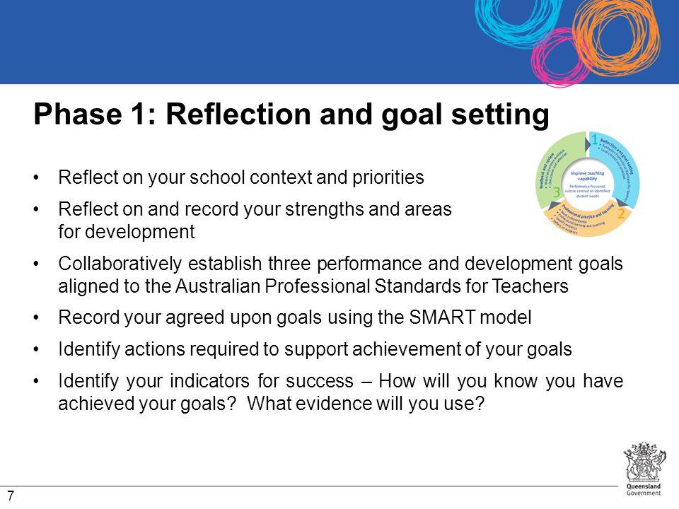 Phase 1: Reflection and goal setting