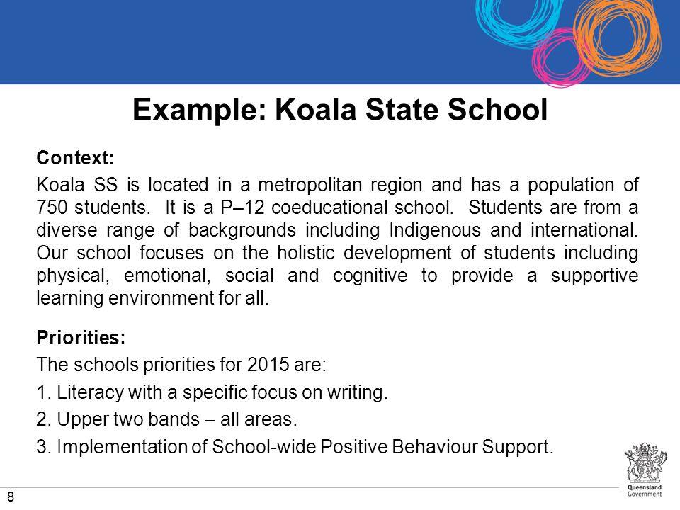 Example: Koala State School