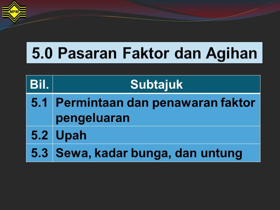 5.0 Pasaran Faktor dan Agihan