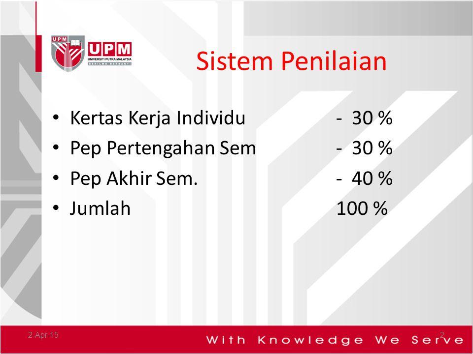 Sistem Penilaian Kertas Kerja Individu - 30 %