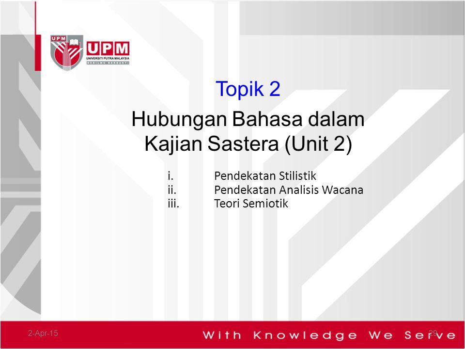 Hubungan Bahasa dalam Kajian Sastera (Unit 2)