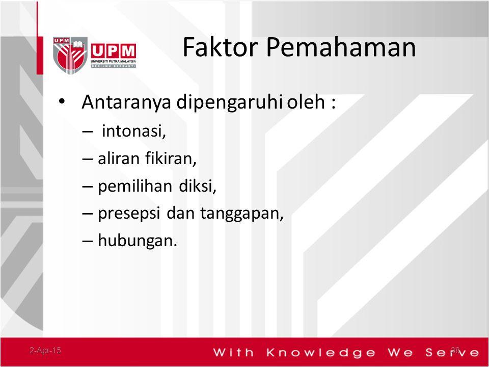 Faktor Pemahaman Antaranya dipengaruhi oleh : intonasi,