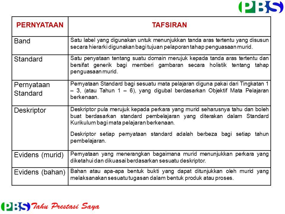 PERNYATAAN TAFSIRAN Band Standard Pernyataan Standard Deskriptor