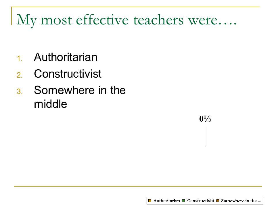 My most effective teachers were….