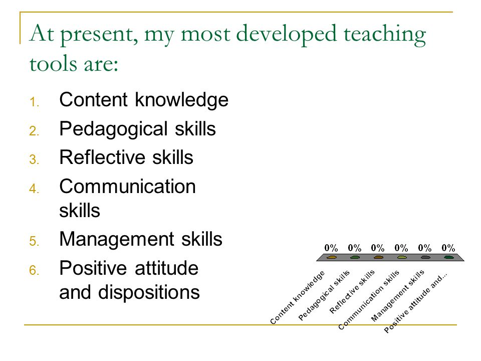At present, my most developed teaching tools are: