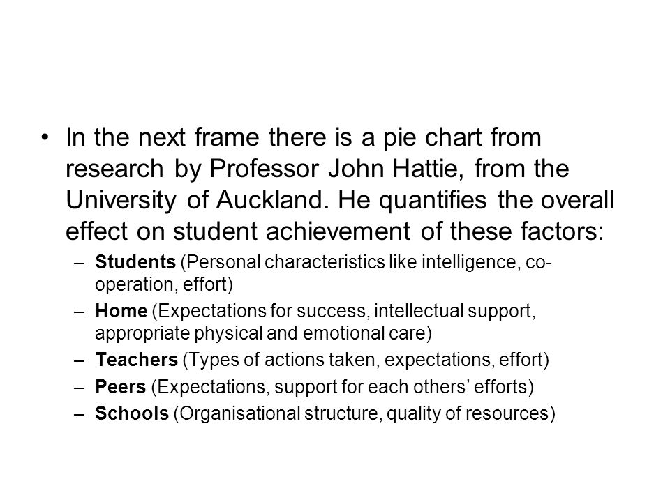 In the next frame there is a pie chart from research by Professor John Hattie, from the University of Auckland. He quantifies the overall effect on student achievement of these factors: