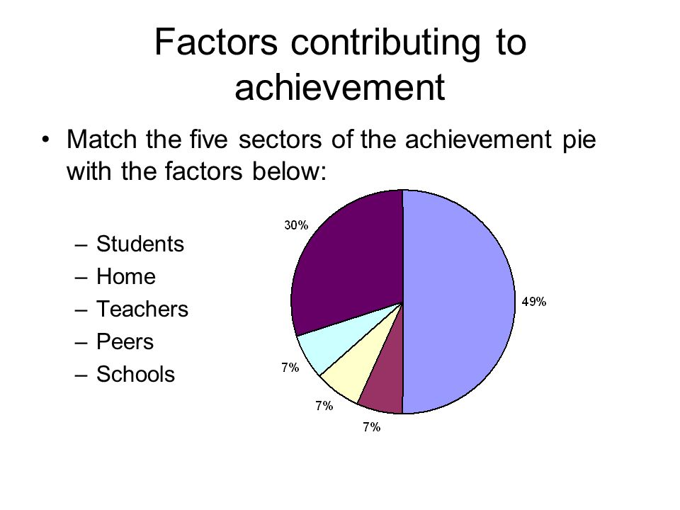 Factors contributing to achievement